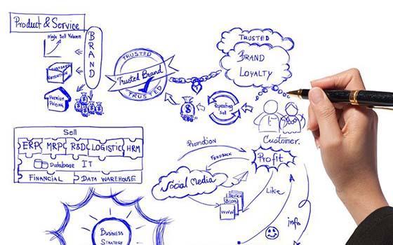 Programa Especializado en Marketing de Captación y Fidelización